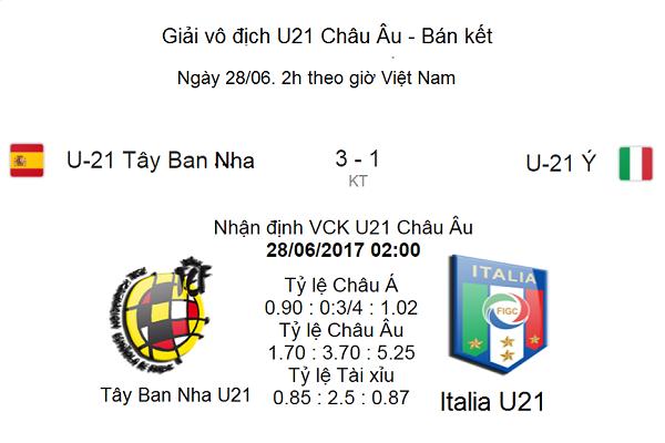 Kết quả bán kết U21 Tây Ban Nha - U21 Italia