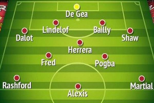 6 sự thay đổi cần thiết ở đội hình xuất phát của Man Utd