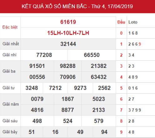 Dự đoán kết quả XSMB Vip ngày 18/04/2019