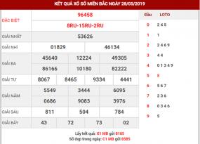 dự đoán xsmb ngày 29/05/2019