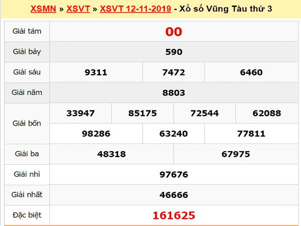 Dự đoán kqxsvt ngày 19/11 chuẩn xác tỷ lê trúng cao