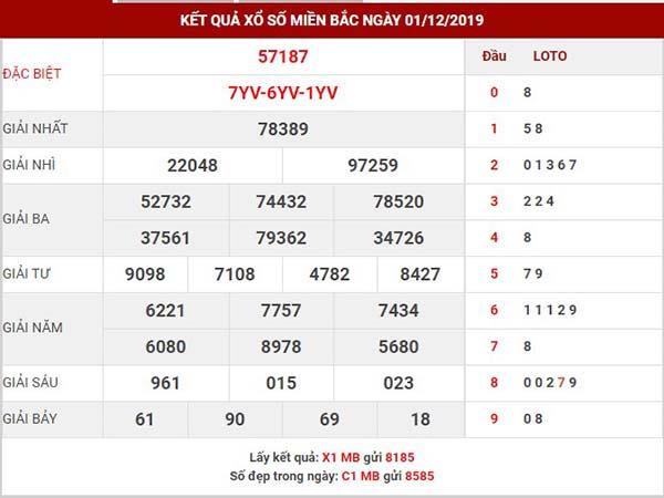 Phân tích kết quả XSMB thứ 2 ngày 02-12-2019