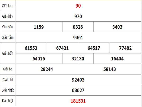 quay-thu-xo-so-binh-thuan-16-1-2020-min