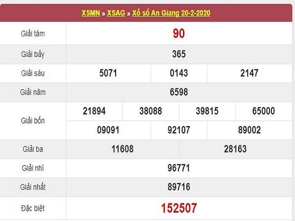 kq-xs-ag-ngay-20-2-2020-min