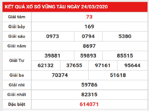 Bảng KQXSVT- Thống kê xổ số vũng tàu hôm nay 31/03