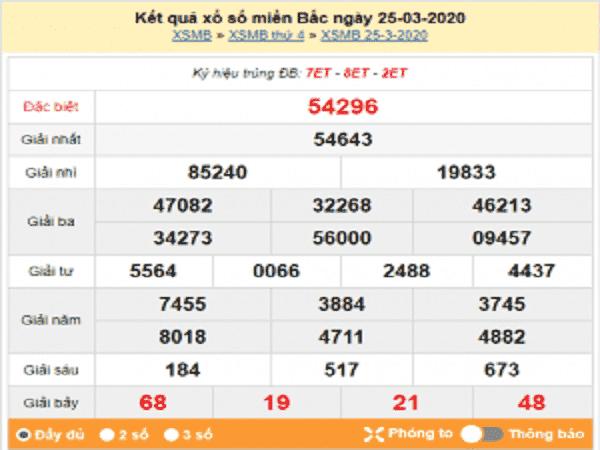 Tổng hợp chốt dự đoán xổ số miền bắc ngày 26/03