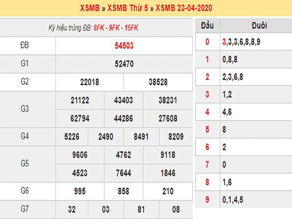 Bảng KQXSMB - Nhận định lô tô xổ số miền bắc ngày 24/04 chuẩn