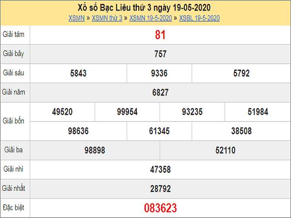 Phân tích XSBL 26/5/2020