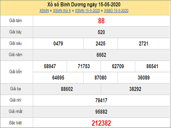 Nhận định XSBD 22/5/2020