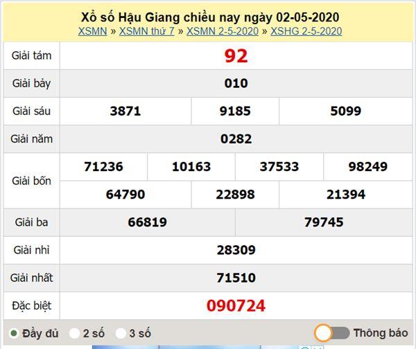 Soi cầu XSHG 9/5/2020 - KQXS Hậu Giang thứ bảy