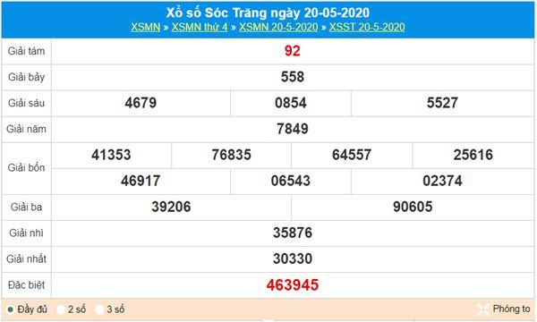 Soi cầu XSST 27/5/2020, nhanh tay chốt giải đặc biệt thứ 4