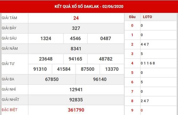 Soi cầu số đẹp SX Daklak thứ 3 ngày 9-6-2020