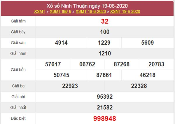 Dự đoán XSNT 26/6/2020 chốt KQXS Ninh Thuận cùng cao thủ