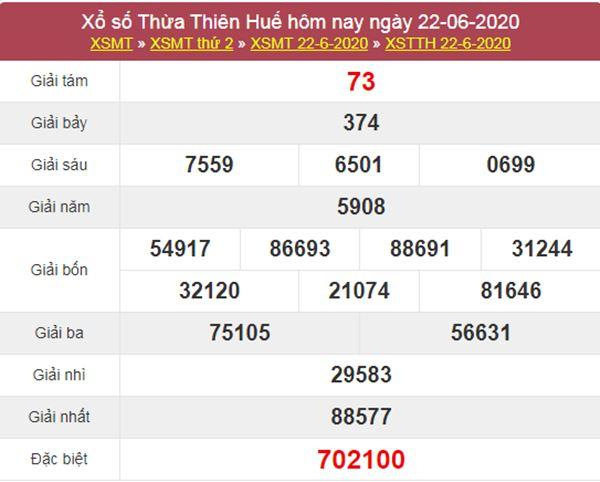 Thống kê XSTTH 29/6/2020 - KQXS Thừa Thiên Huế thứ 2