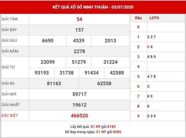 Thống kê XS Ninh Thuận thứ 6 ngày 10-7-2020