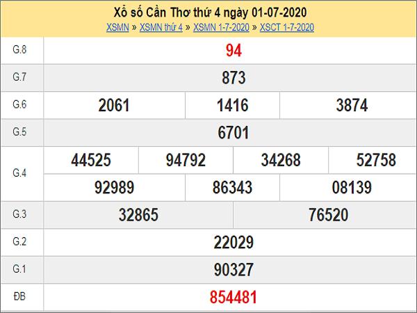 ket-qua-xo-so-can-tho-ngay-1-7-2020-min