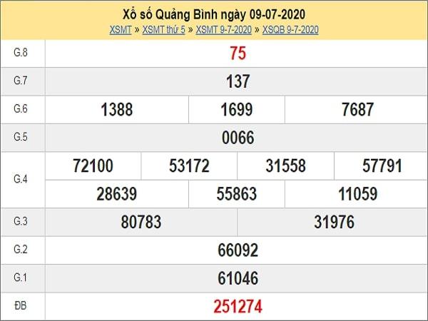 Phân tích XSQB 16/7/2020