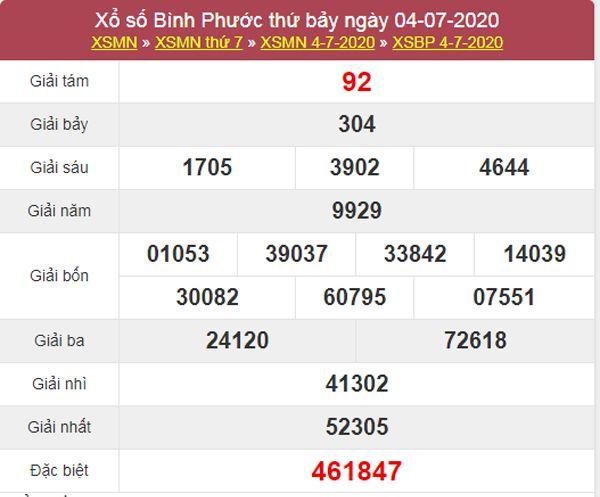 Soi cầu XSBP 11/7/2020 chốt lô số đẹp Bình Phước thứ 7