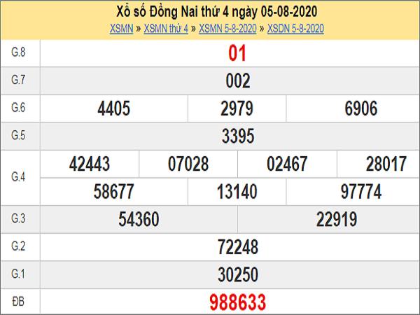 Nhận định KQXSDN- xổ số đồng nai ngày 12/08 xác suất trúng lớn