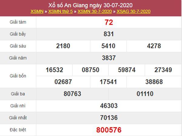 Dự đoán XSAG 6/8/2020 chốt KQXS An Giang thứ 5