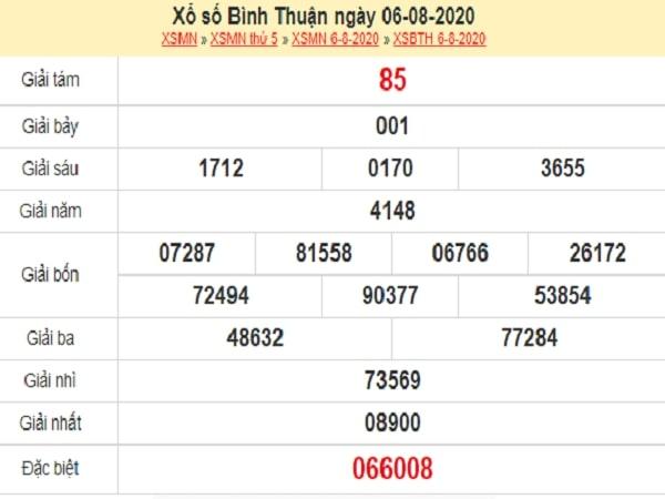 Nhận định XSBTH 13/8/2020