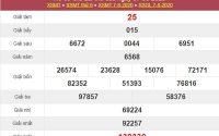 Soi cầu XSGL 14/8/2020 chốt lô VIP Gia Lai hôm nay