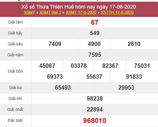 Thống kê XSTTH 24/8/2020 chốt lô số đẹp KQXS Huế thứ 2