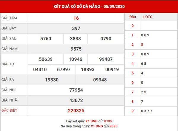 Soi cầu số đẹp sổ xố Đà Nẵng thứ 4 ngày 9-9-2020