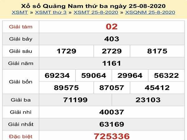 Phân tích KQXSQN- xổ số quảng nam ngày 01/09/2020 hôm nay