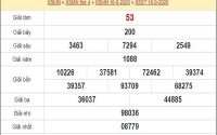 Phân tích XSST 23/9/2020