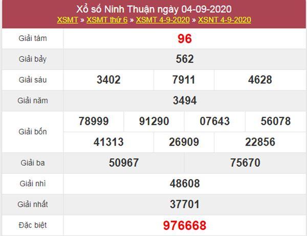 Phân tích XSNT 11/9/2020 chốt lô Ninh Thuận cùng cao thủ