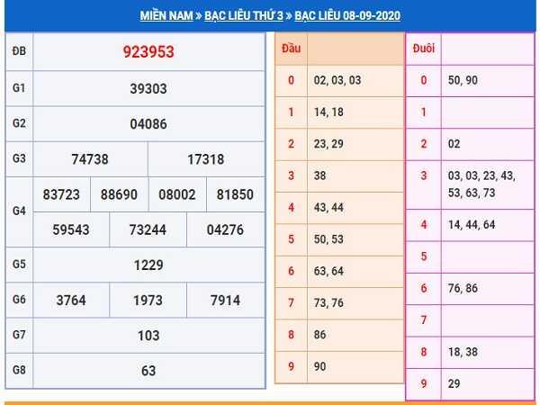 Soi cầu KQXSBL- xổ số bạc liêu thứ 3 ngày 15/09/2020 chuẩn