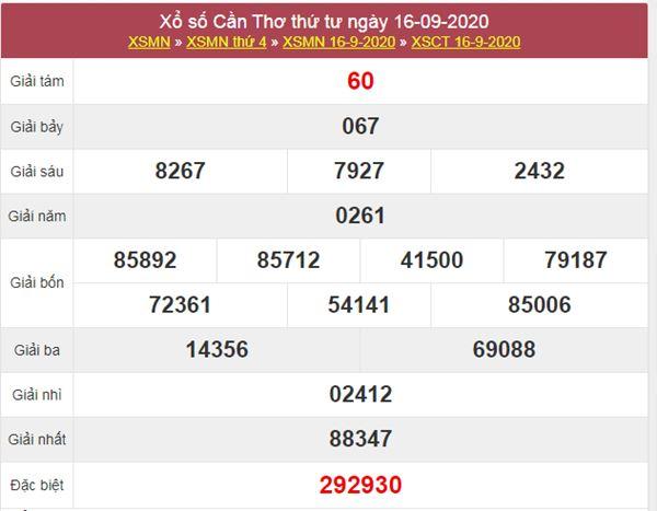 Thống kê XSCT 23/9/2020 chốt KQXS Cần Thơ thứ 4