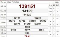 Nhận định KQXSGL ngày 18/09- chốt số xổ số gia lai thứ 6 chuẩn