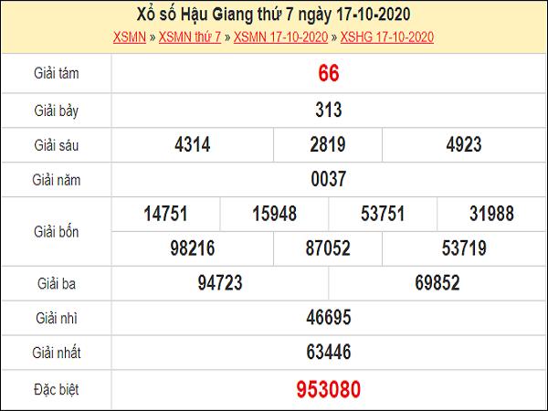 Nhận định XSHG 24/10/2020