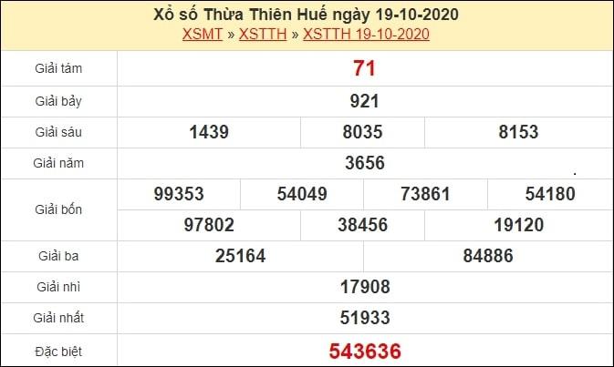 Phân tích XSTTH 26/10/2020
