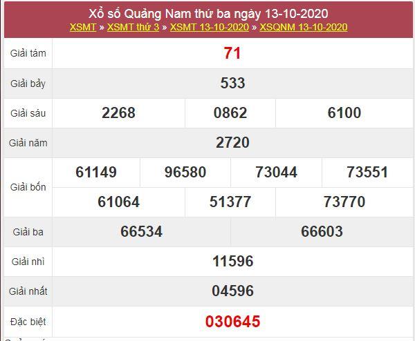 Nhận định KQXS Quảng Nam 20/10/2020 thứ 3 chính xác nhất