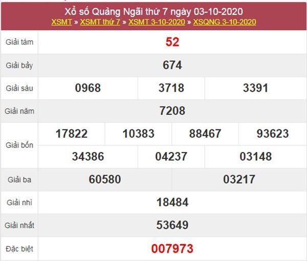 Nhận định KQXS Quảng Ngãi 10/10/2020 chốt XSQNG thứ 7