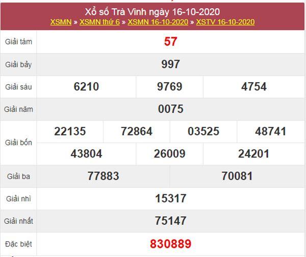 Nhận định KQXS Trà Vinh 23/10/2020 thứ 6 chính xác nhất