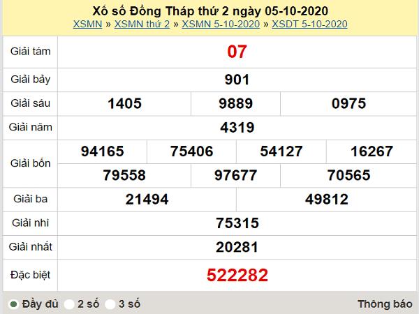 Thống kê KQXSDT ngày 12/10/2020- xổ số đồng tháp chuẩn xác