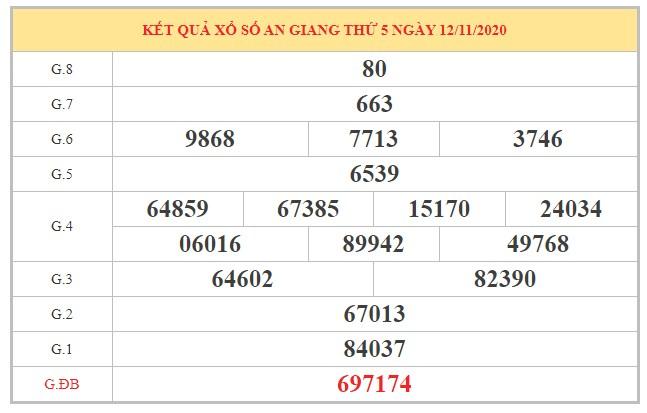 Phân tích KQXSAG ngày 19/11/2020 dựa trên kết quả kỳ trước