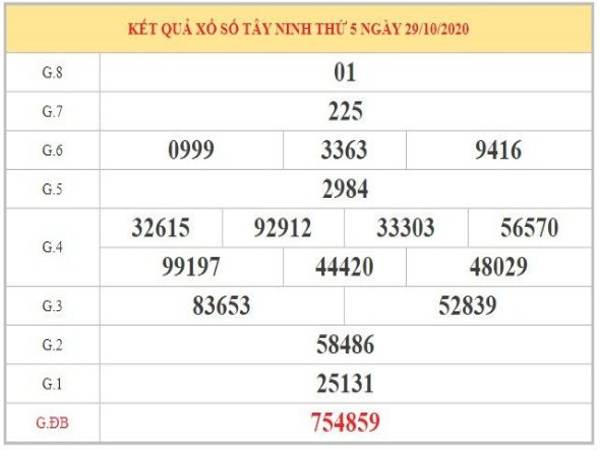Dự đoán XSTN ngày 05/11/2020 dựa trênkết quả xổ số Tây Ninh kỳ trước