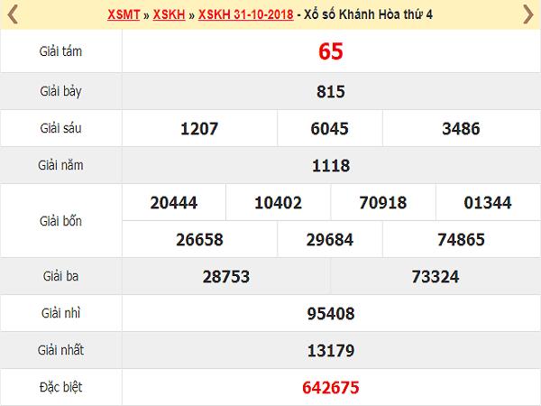 Thống kê KQXSKH ngày 04/11/2020- xổ số khánh hòa chi tiết