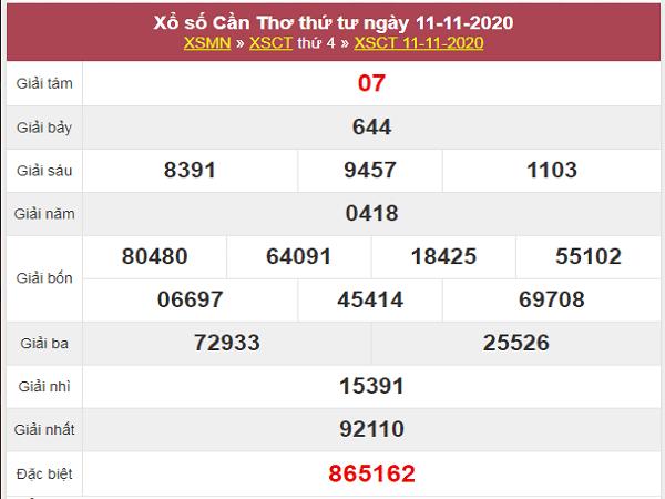 Tổng hợp phân tích XSCT ngày 18/11/2020- xổ số cần thơ