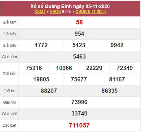 Nhận định KQXS Quảng Bình 12/11/2020 thứ 5 tỷ lệ trúng cao
