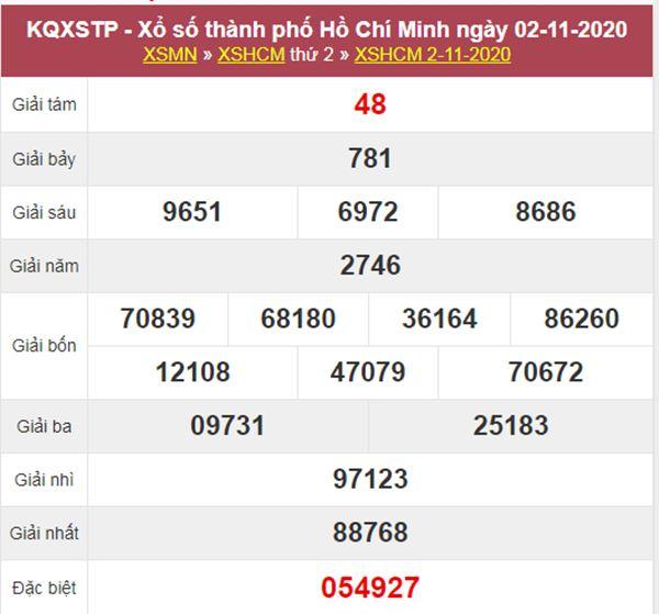 Thống kê XSHCM 7/11/2020 chốt lô số đẹp Hồ Chí Minh thứ 7