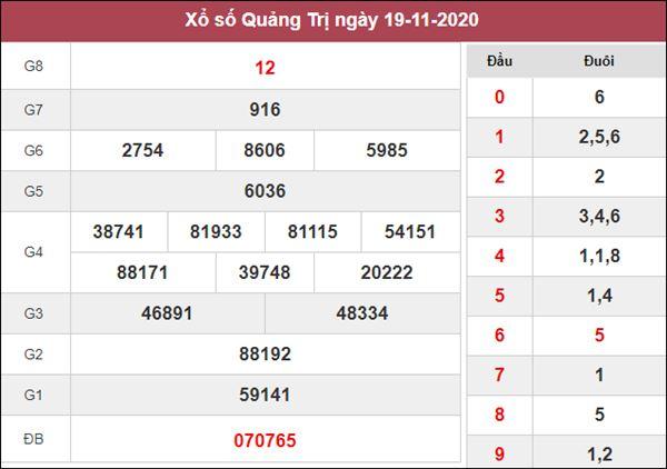 Thống kê XSQT 26/11/2020 chốt số Quảng Trị tỷ lệ trúng cao