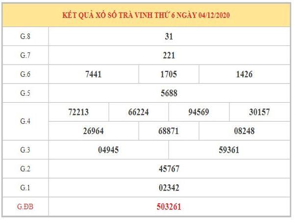 Nhận định KQXSTV ngày 11/12/2020 dựa trên kết quả kì trước
