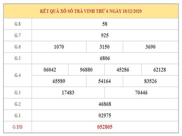 Phân tích KQXSTV ngày 25/12/2020 dựa trên kết quả kì trước