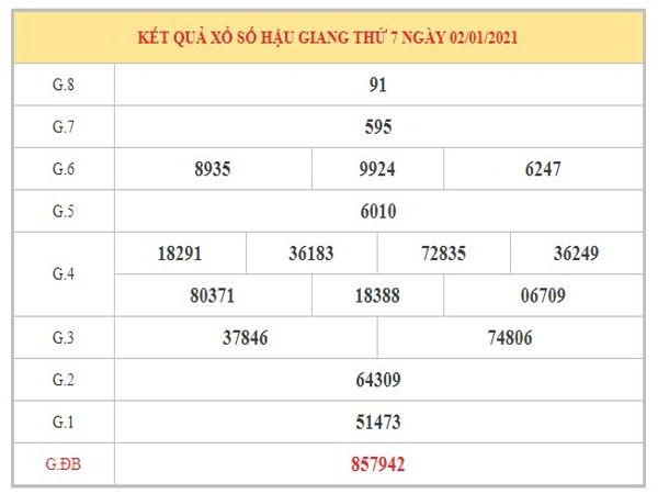 Nhận định KQXSHG ngày 9/1/2021 dựa trên kết quả kì trước